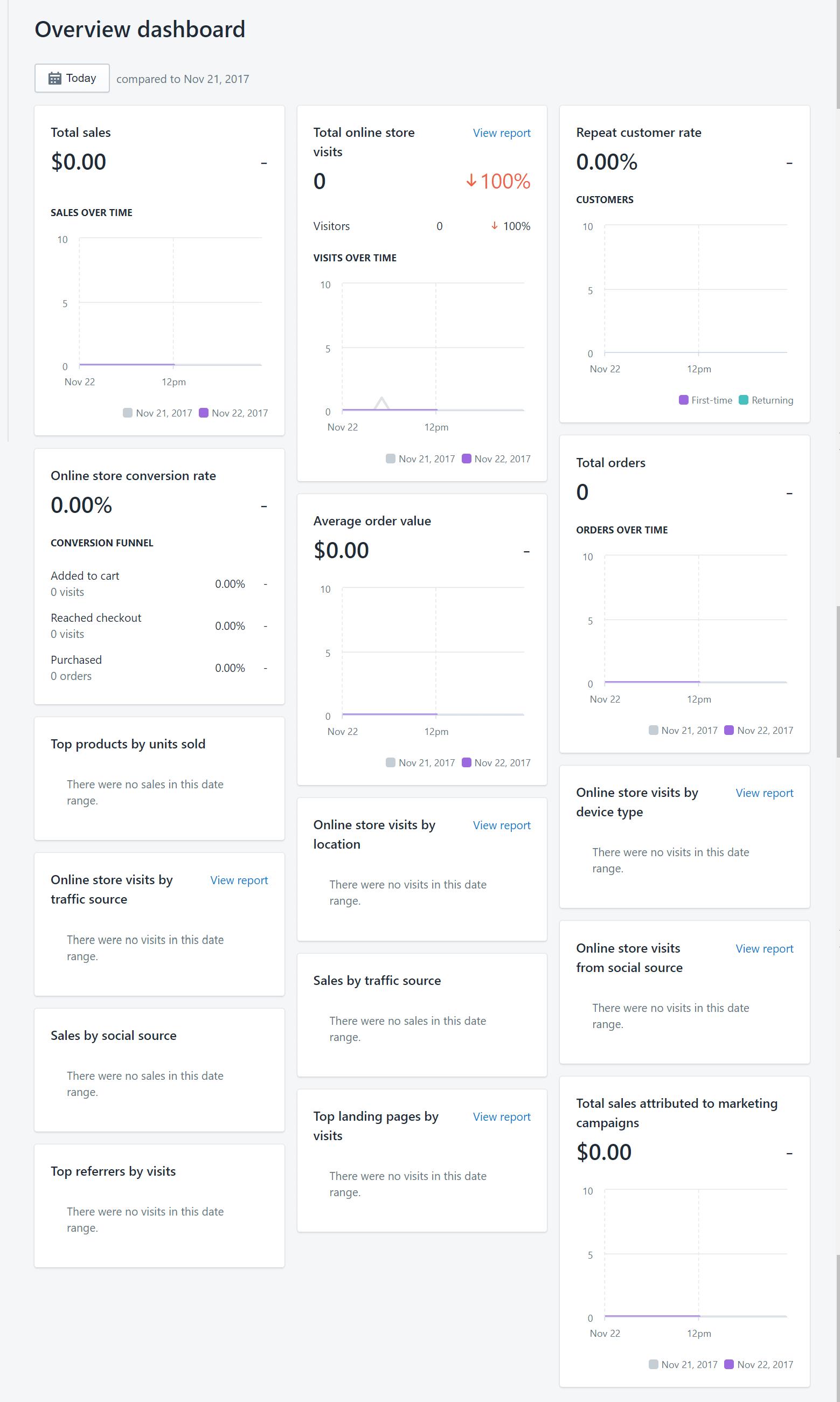 Shopify 14 días gratis Creando mi propia tienda online o ecommerce en una hora